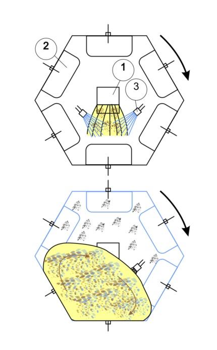 Procesul de funcționare al maşinii de tratare chimică a semințelor