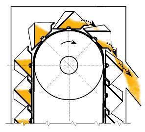 Elevator cu descărcare etapizată